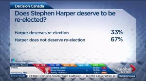 Federal Election 2015: Election was referendum on Stephen Harper